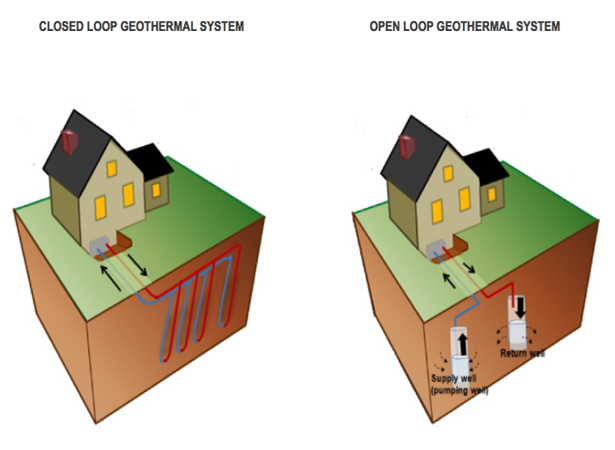 Aquatech Water Specialties • Geothermal Diagram